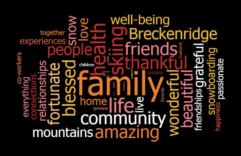 What are you thankful for world cloud